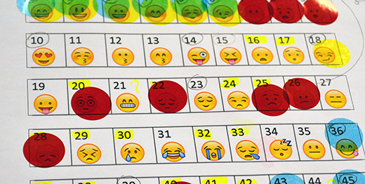 emojis may help reduce waste by measuring kids emotional response
