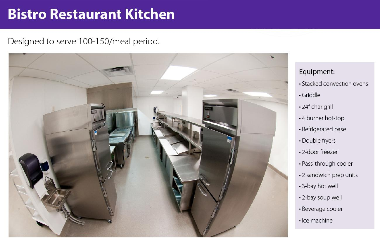 Kitchen Layouts And A List Of Large Scale Equipment Are In The Gallery Below