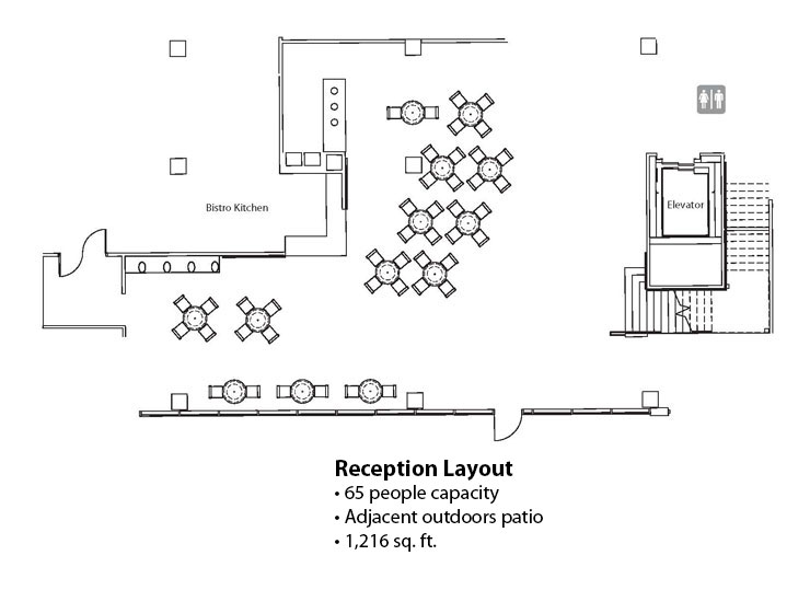 Bistro Room Layout